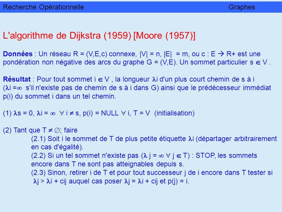 L algorithme de Dijkstra (1959) [Moore (1957)]